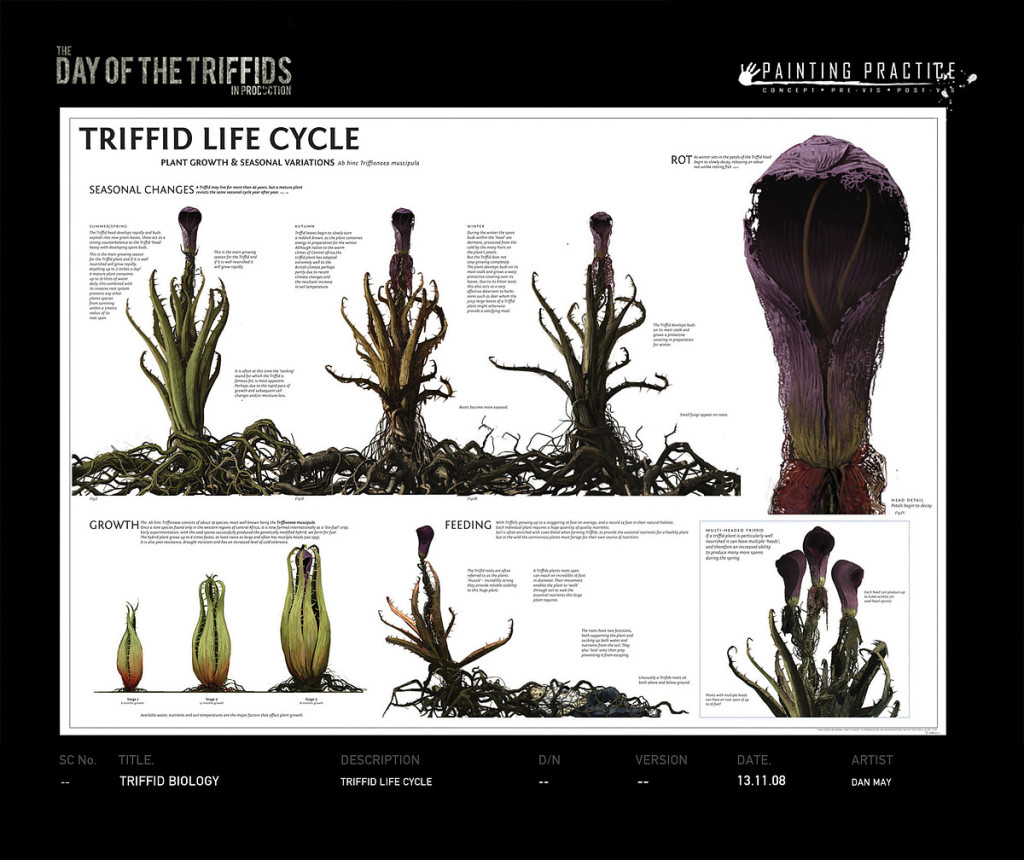 triffids life cycle